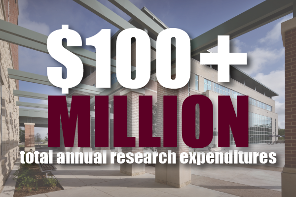 $100 million in research expenditures