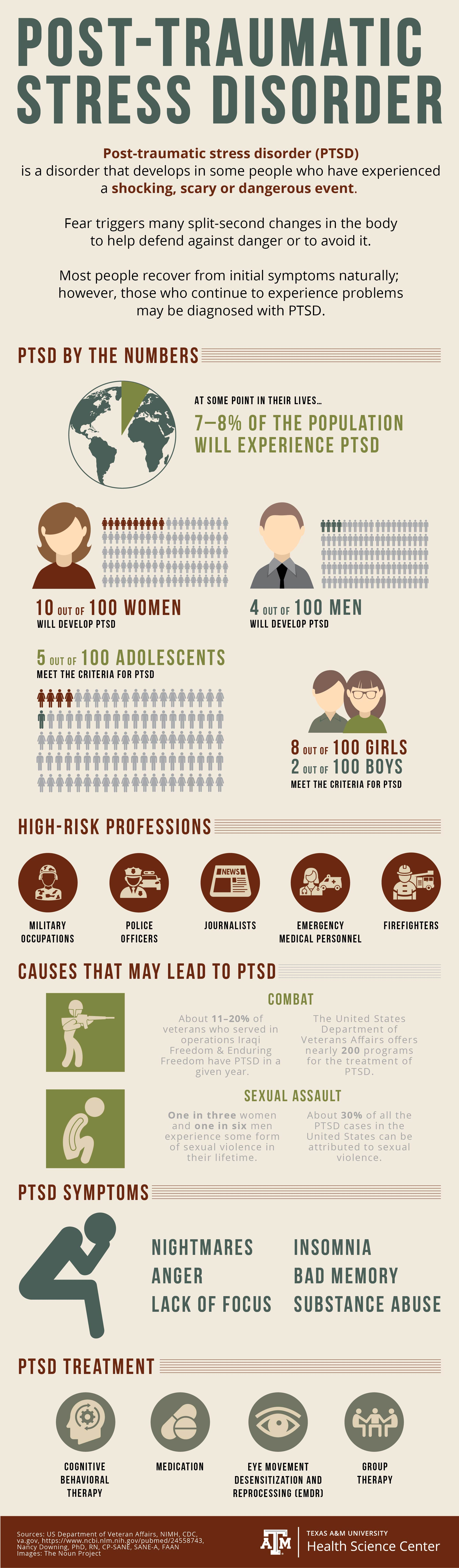 Post Traumatic Stress Disorder-PTSD-Infographic that details statistics, causes, symptoms and treatments of PTSD