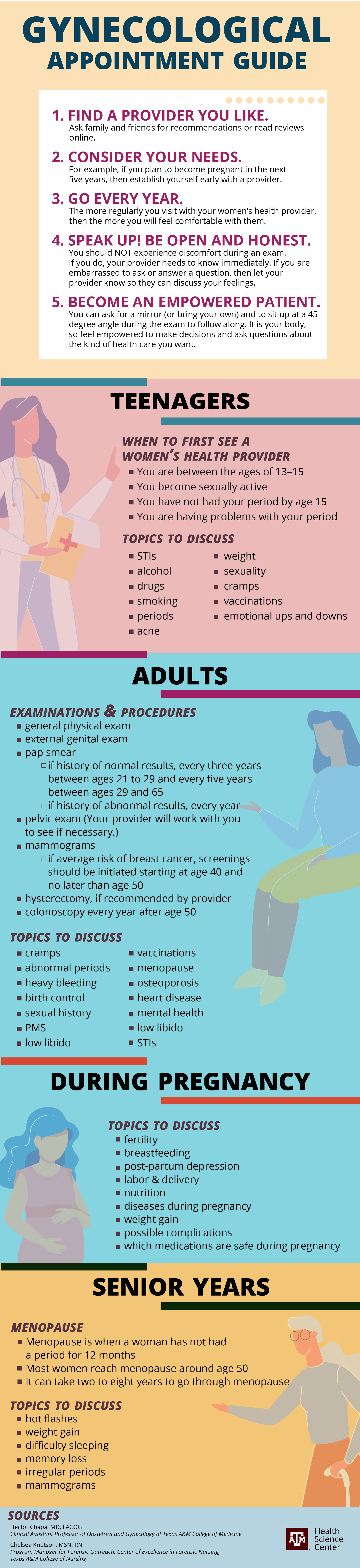 An infographic listing best practices patients should consider prior to visiting their women's health care provider
